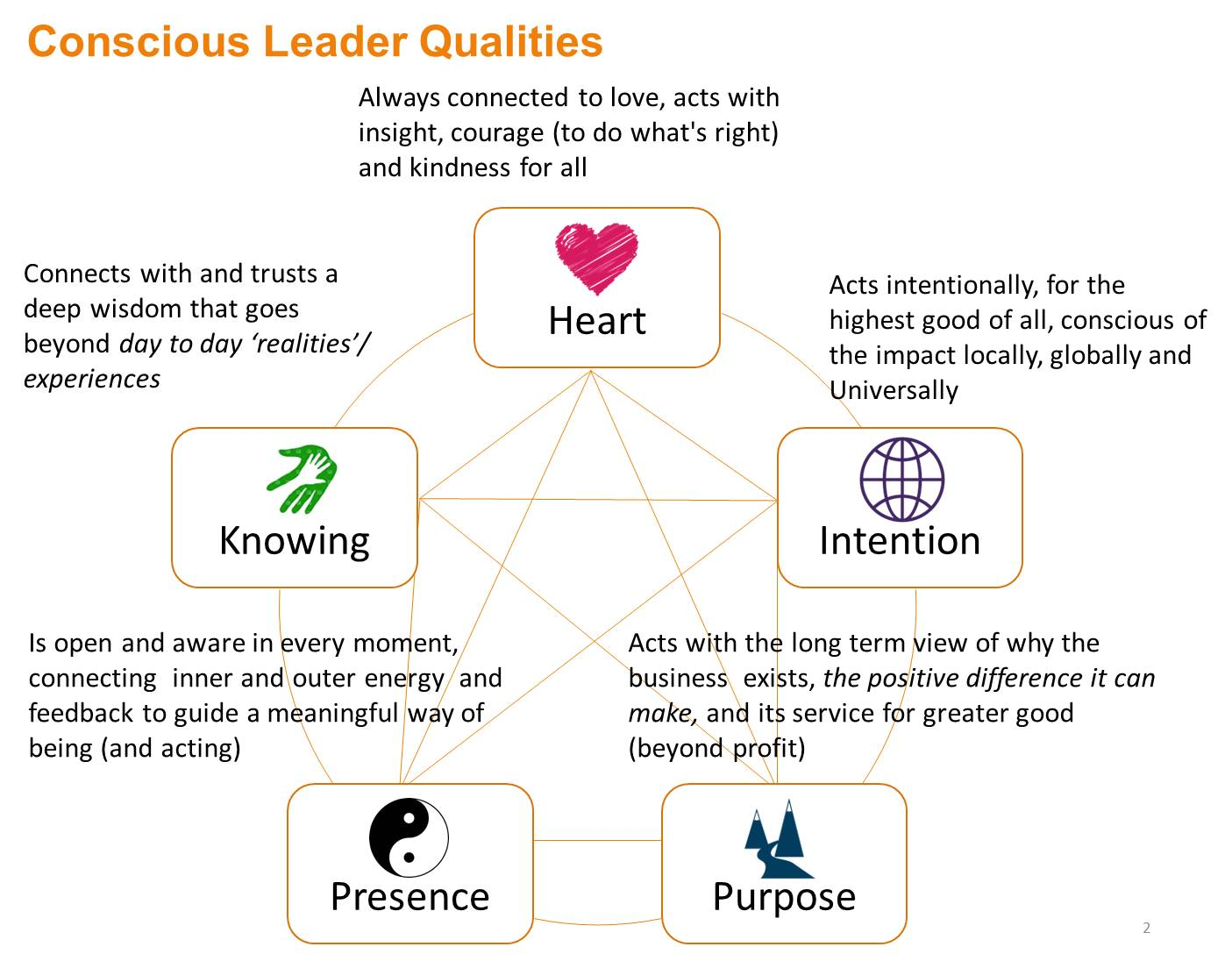 cl-qualities-web-image-v3